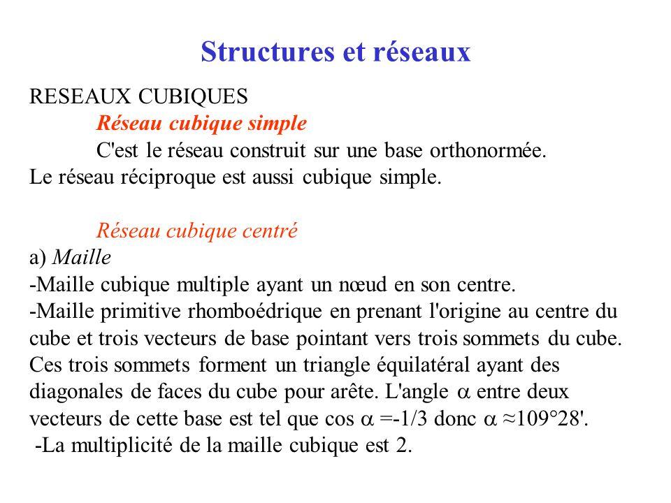 Structures et réseaux RESEAUX CUBIQUES Réseau cubique simple C est le réseau construit sur une base orthonormée.