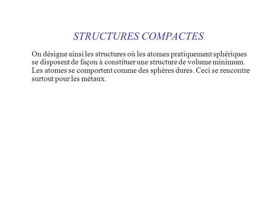 STRUCTURES COMPACTES On désigne ainsi les structures où les atomes pratiquement sphériques se disposent de façon à constituer une structure de volume minimum.