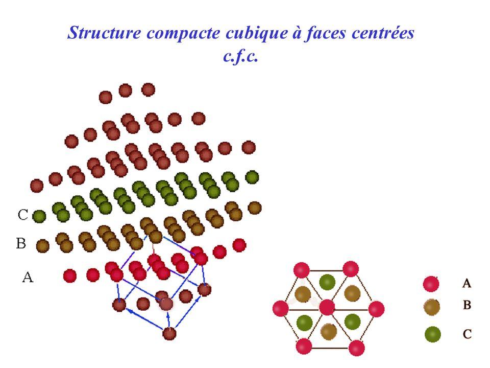 Structure compacte cubique à faces centrées c.f.c.