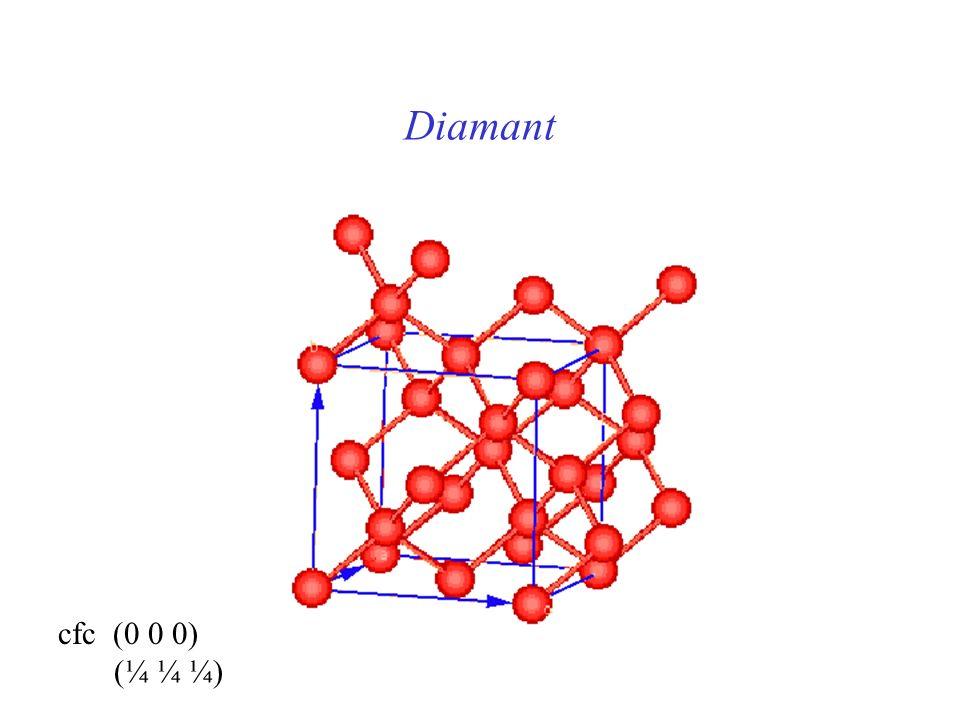 Diamant cfc (0 0 0) (¼ ¼ ¼)