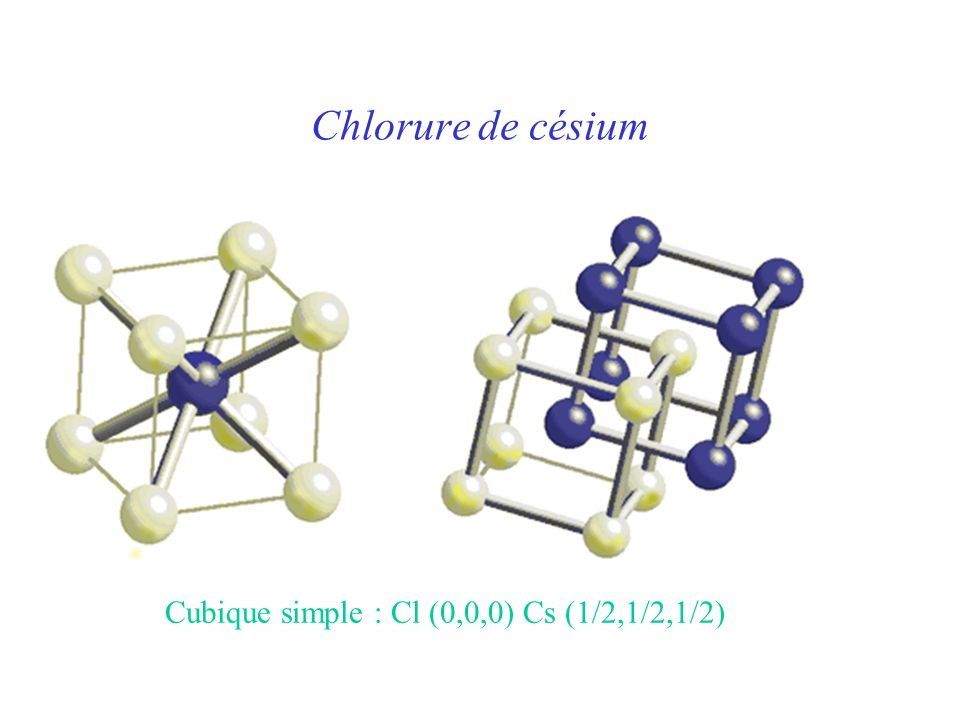 Chlorure de césium Cubique simple : Cl (0,0,0) Cs (1/2,1/2,1/2)