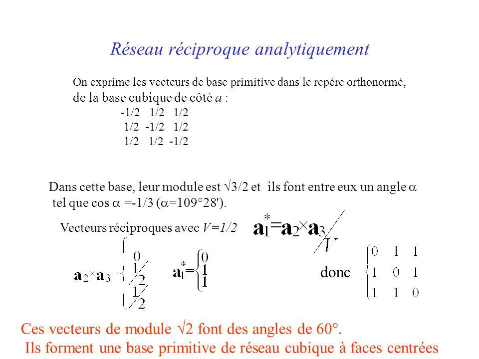 Réseau réciproque analytiquement On exprime les vecteurs de base primitive dans le repère orthonormé, de la base cubique de côté a : -1/2 1/2 1/2 1/2 -1/2 1/2 1/2 1/2 -1/2 Dans cette base, leur module est 3/2 et ils font entre eux un angle tel que cos =-1/3 ( =109°28 ).
