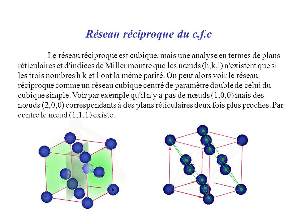 Réseau réciproque du c.f.c Le réseau réciproque est cubique, mais une analyse en termes de plans réticulaires et d indices de Miller montre que les nœuds (h,k,l) n existent que si les trois nombres h k et l ont la même parité.