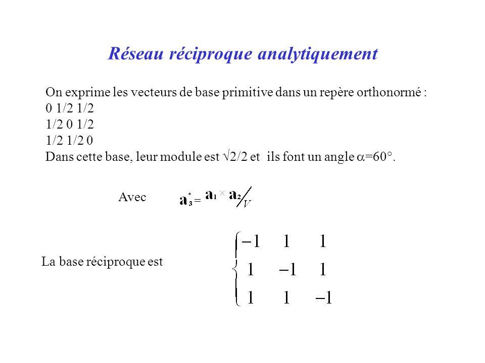 Réseau réciproque analytiquement On exprime les vecteurs de base primitive dans un repère orthonormé : 0 1/2 1/2 1/2 0 1/2 1/2 1/2 0 Dans cette base, leur module est 2/2 et ils font un angle =60°.