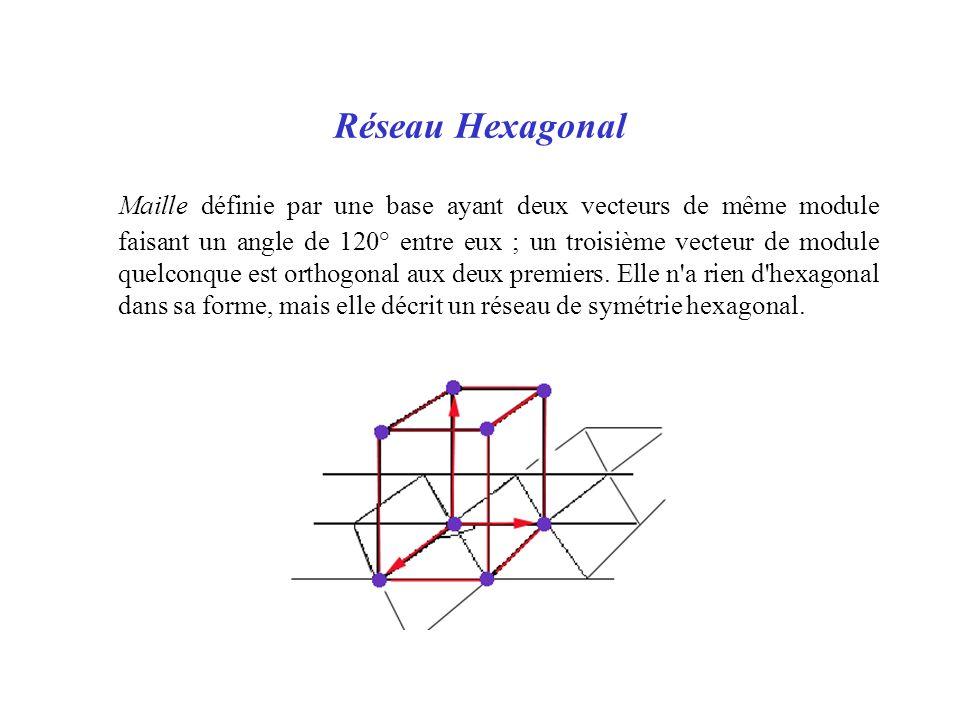 Réseau Hexagonal Maille définie par une base ayant deux vecteurs de même module faisant un angle de 120° entre eux ; un troisième vecteur de module quelconque est orthogonal aux deux premiers.