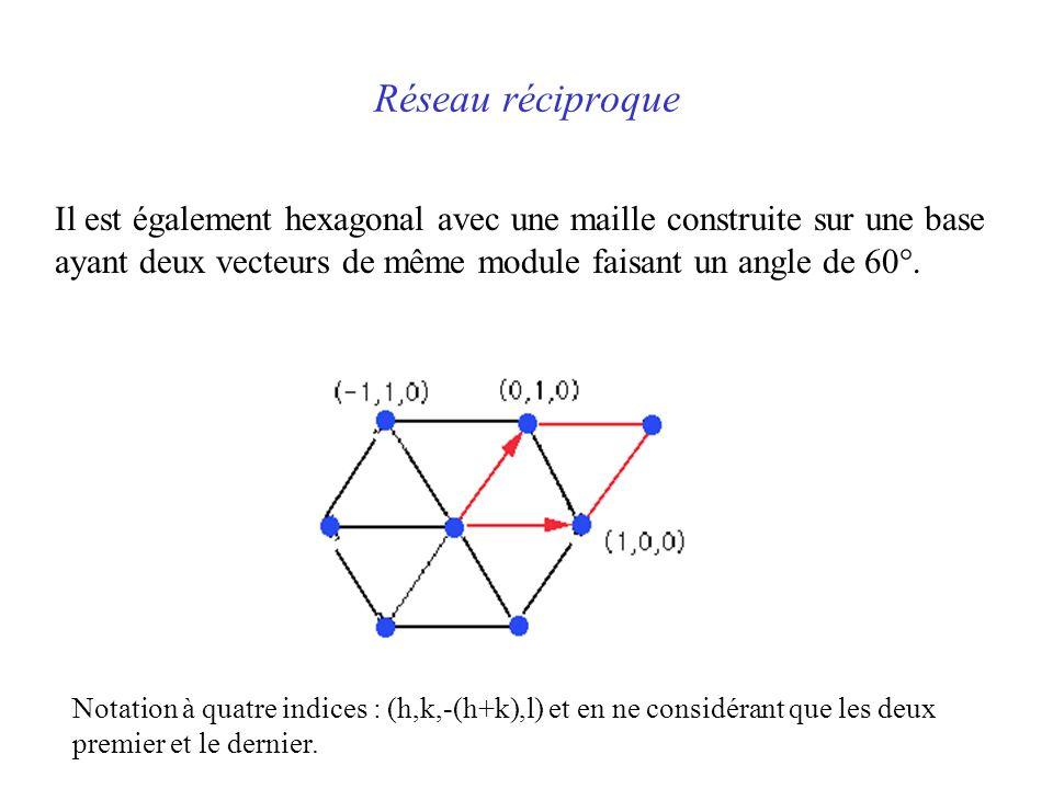 Réseau réciproque Il est également hexagonal avec une maille construite sur une base ayant deux vecteurs de même module faisant un angle de 60°.