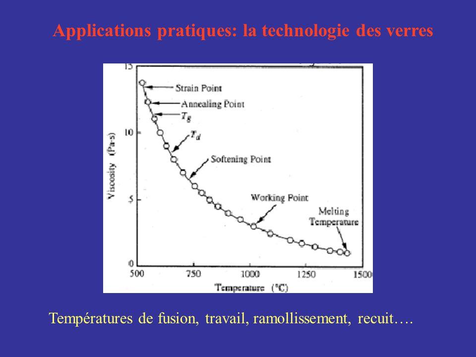 Applications pratiques: la technologie des verres Températures de fusion, travail, ramollissement, recuit….
