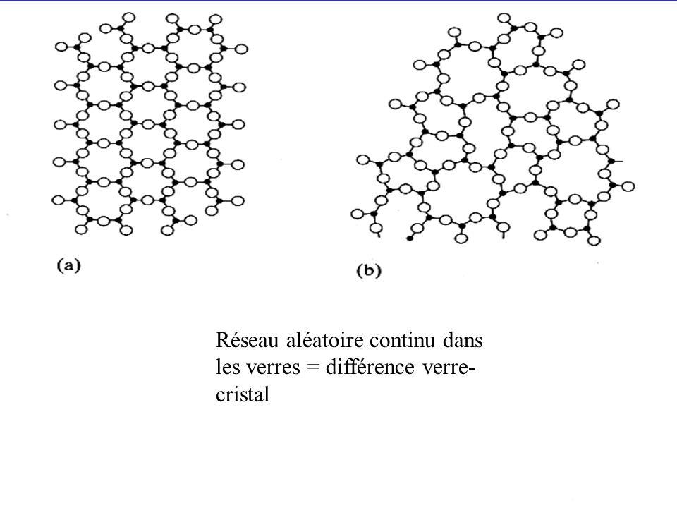 Réseau aléatoire continu dans les verres = différence verre- cristal