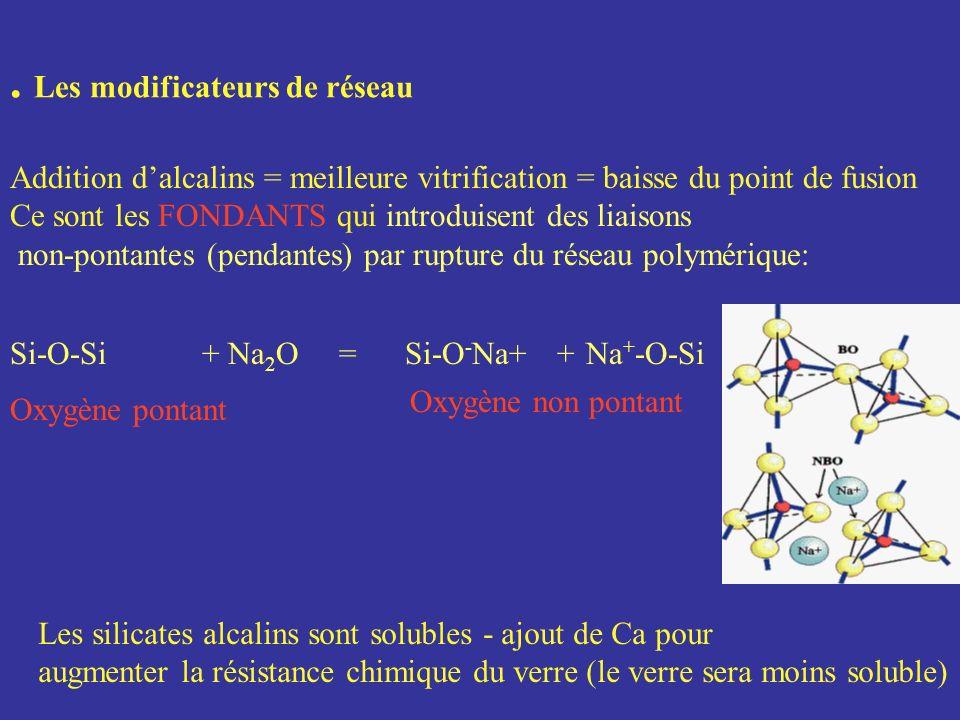 Si-O-Si + Na 2 O = Si-O - Na+ +Na + -O-Si. Les modificateurs de réseau Addition dalcalins = meilleure vitrification = baisse du point de fusion Ce son