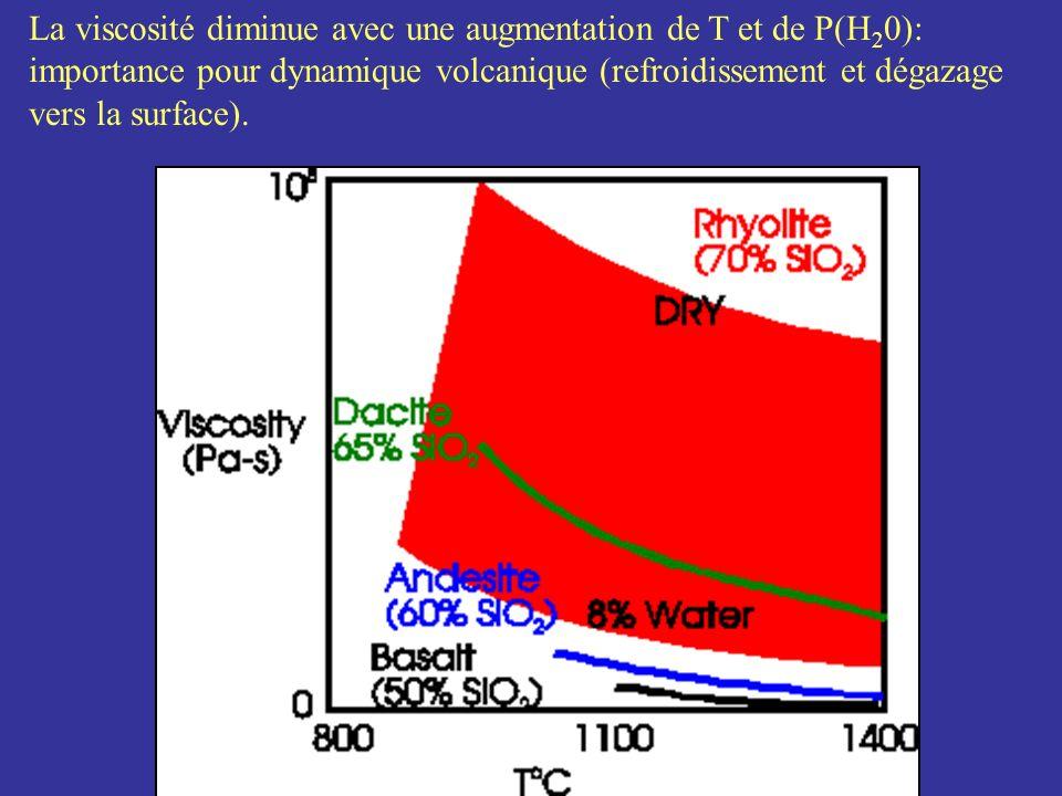 La viscosité diminue avec une augmentation de T et de P(H 2 0): importance pour dynamique volcanique (refroidissement et dégazage vers la surface).