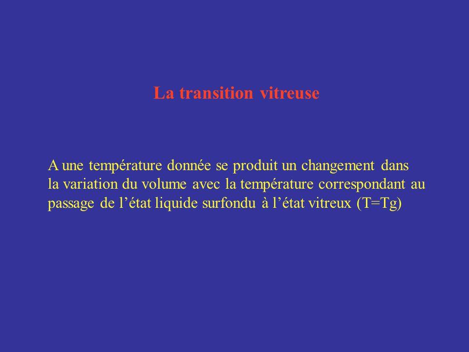 La transition vitreuse A une température donnée se produit un changement dans la variation du volume avec la température correspondant au passage de l