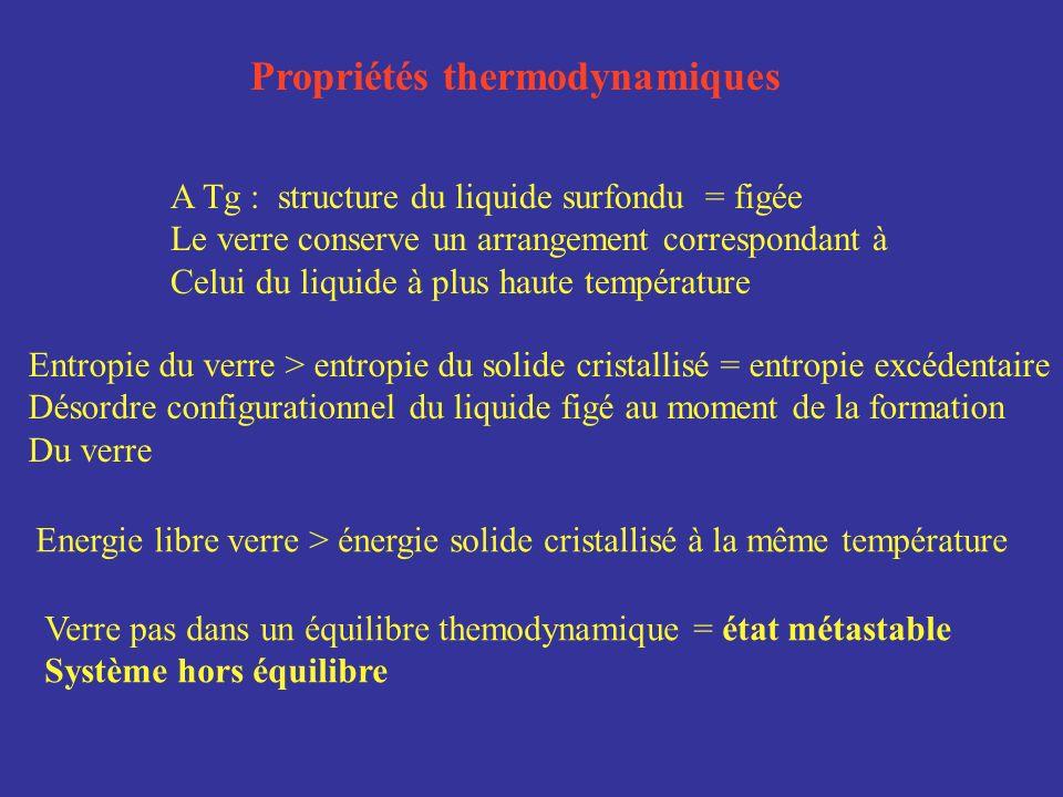 Propriétés structurales Pas de structure périodique = milieu continu plus ou moins aléatoire Diagramme de diffraction des cristaux = pics caractéristiques Diagramme de diffraction des verres= anneaux de diffusion larges Anneaux = somme de deux termes: - Un terme lié aux contributions atomiques - Un terme oscillant que lon analyse par TF et qui donne la probabilité de rencontrer des espèces atomiques en fonction de la distance Séparant deux paires Fonction de distribution radiale des paires Si-O, O-O, Si-Si etc… Si-O O-O Si-Si Si-O(2) Si-Si(2) EXP Modèle