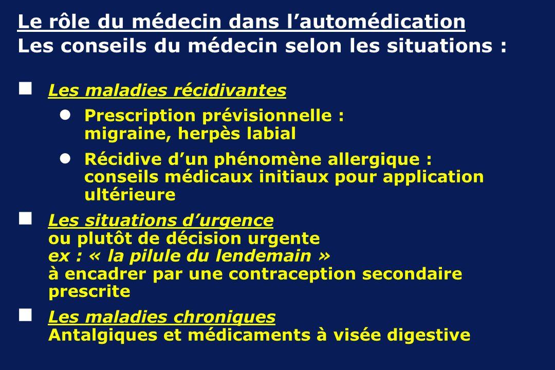 Le rôle du médecin dans lautomédication Les conseils du médecin selon les situations : Les maladies récidivantes Prescription prévisionnelle : migrain