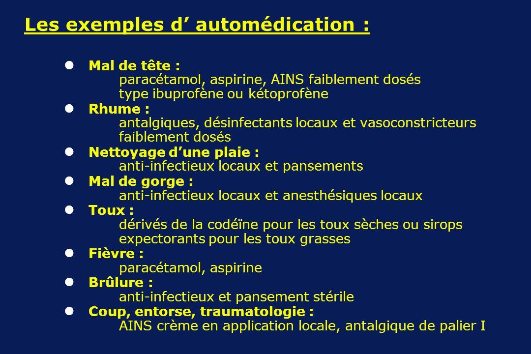 Les exemples d automédication : Mal de tête : paracétamol, aspirine, AINS faiblement dosés type ibuprofène ou kétoprofène Rhume : antalgiques, désinfe