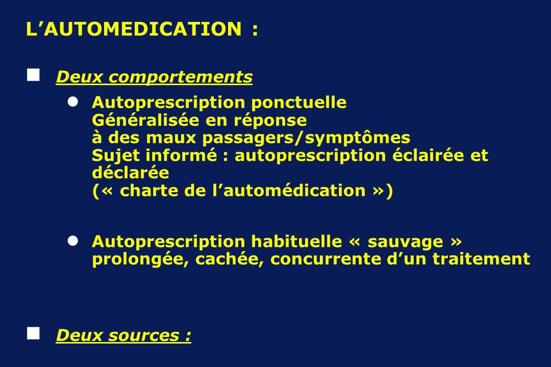 LAUTOMEDICATION : Deux comportements Autoprescription ponctuelle Généralisée en réponse à des maux passagers/symptômes Sujet informé : autoprescriptio