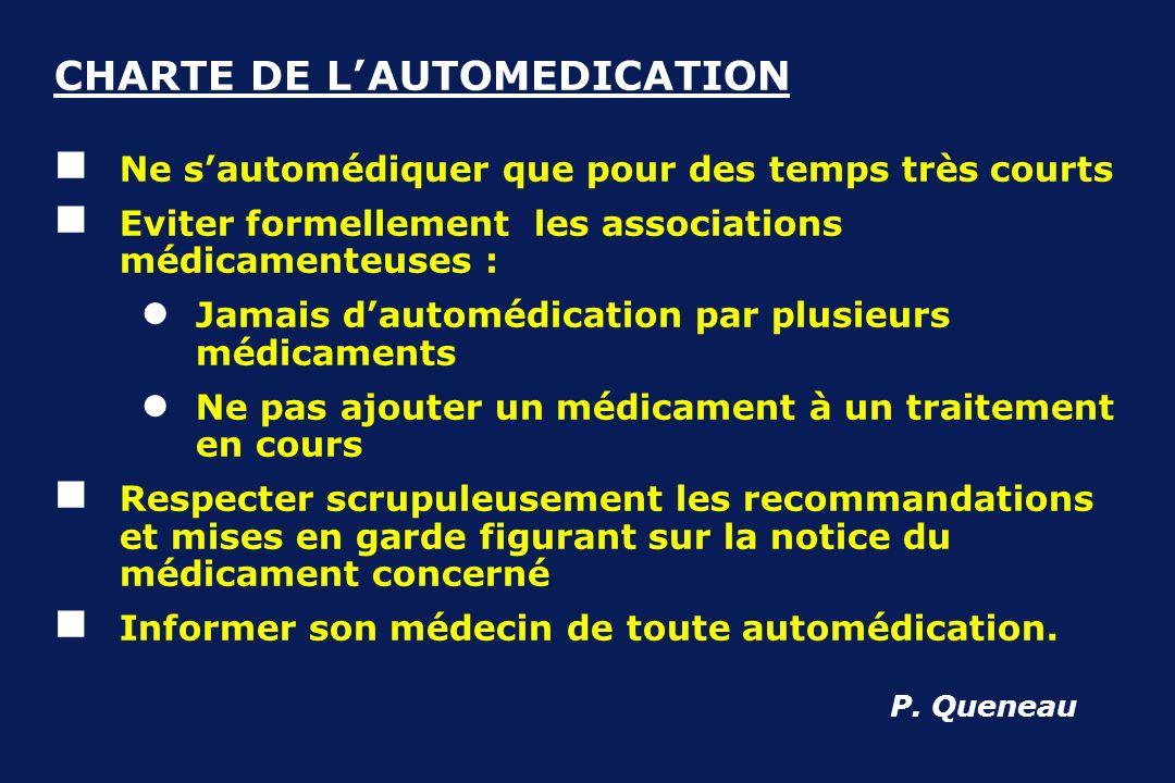 CHARTE DE LAUTOMEDICATION Ne sautomédiquer que pour des temps très courts Eviter formellement les associations médicamenteuses : Jamais dautomédicatio