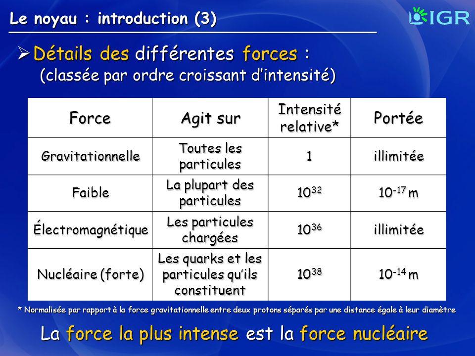 Le noyau : introduction (3) Détails des différentes forces : Détails des différentes forces : (classée par ordre croissant dintensité) (classée par or
