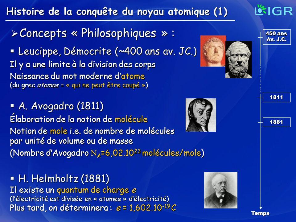 Histoire de la conquête du noyau atomique (1) Leucippe, Démocrite (~400 ans av. JC.) Leucippe, Démocrite (~400 ans av. JC.) Il y a une limite à la div
