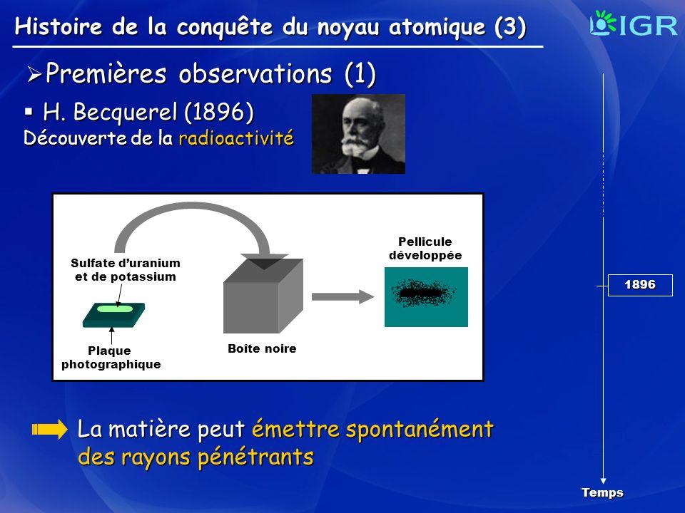 Plaque photographique photographique H. Becquerel (1896) H. Becquerel (1896) Découverte de la radioactivité La matière peut émettre spontanément des r