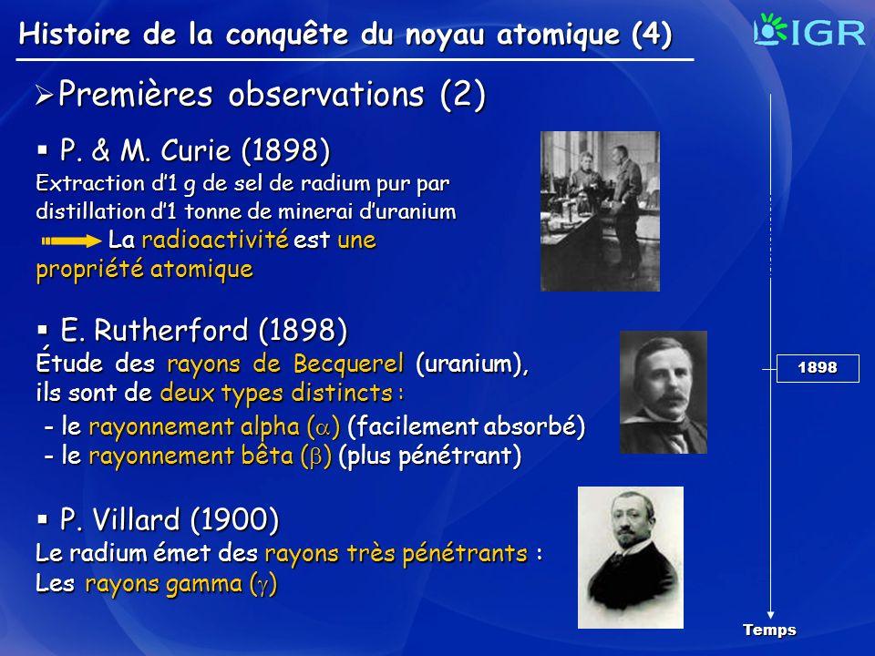 Histoire de la conquête du noyau atomique (4) Temps 1898 P. & M. Curie (1898) P. & M. Curie (1898) Extraction d1 g de sel de radium pur par distillati