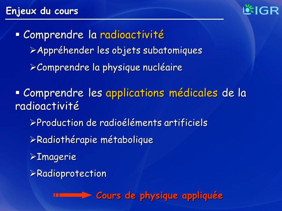 Enjeux du cours Comprendre la radioactivité Comprendre la radioactivité Production de radioéléments artificiels Production de radioéléments artificiel