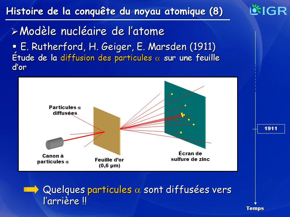 Histoire de la conquête du noyau atomique (8) Temps 1911 Modèle nucléaire de latome Modèle nucléaire de latome E. Rutherford, H. Geiger, E. Marsden (1
