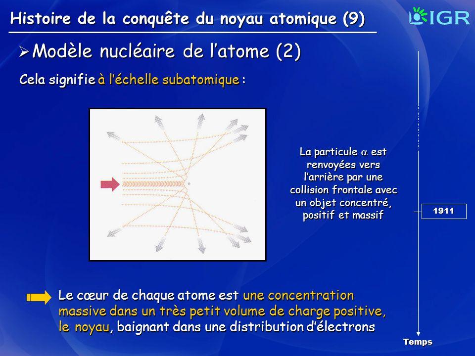 Le cœur de chaque atome est une concentration massive dans un très petit volume de charge positive, le noyau, baignant dans une distribution délectron