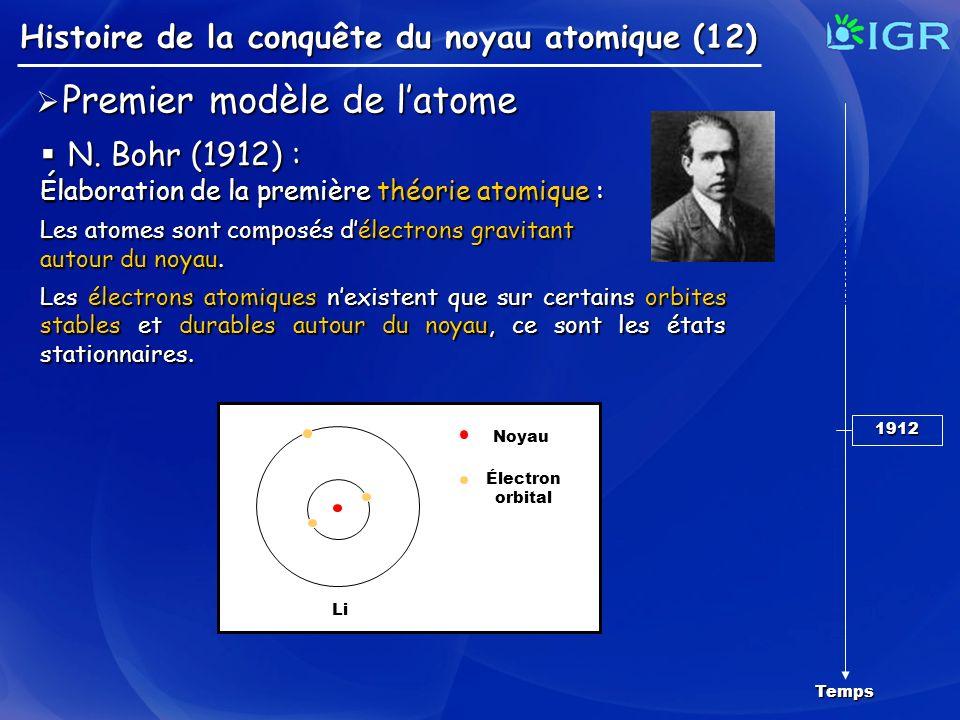Premier modèle de latome Premier modèle de latome Histoire de la conquête du noyau atomique (12) Temps 1912 N. Bohr (1912) : N. Bohr (1912) : Élaborat