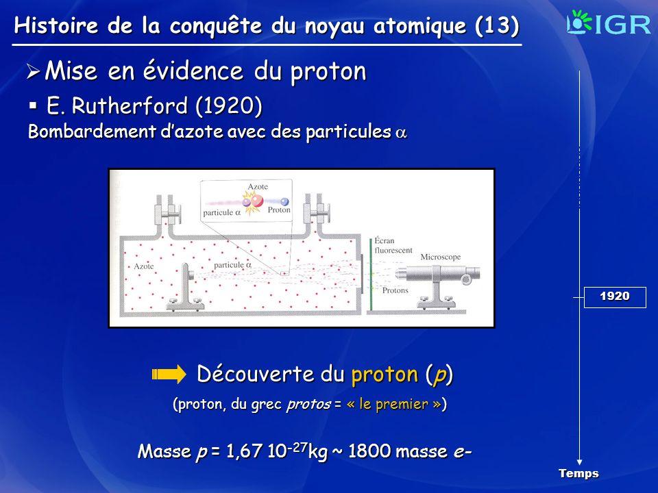 Histoire de la conquête du noyau atomique (13) Temps 1920 Mise en évidence du proton Mise en évidence du proton E. Rutherford (1920) E. Rutherford (19