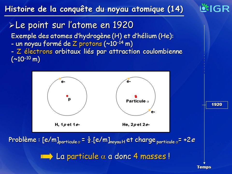 Histoire de la conquête du noyau atomique (14) Temps 1920 Le point sur latome en 1920 Le point sur latome en 1920 Exemple des atomes dhydrogène (H) et