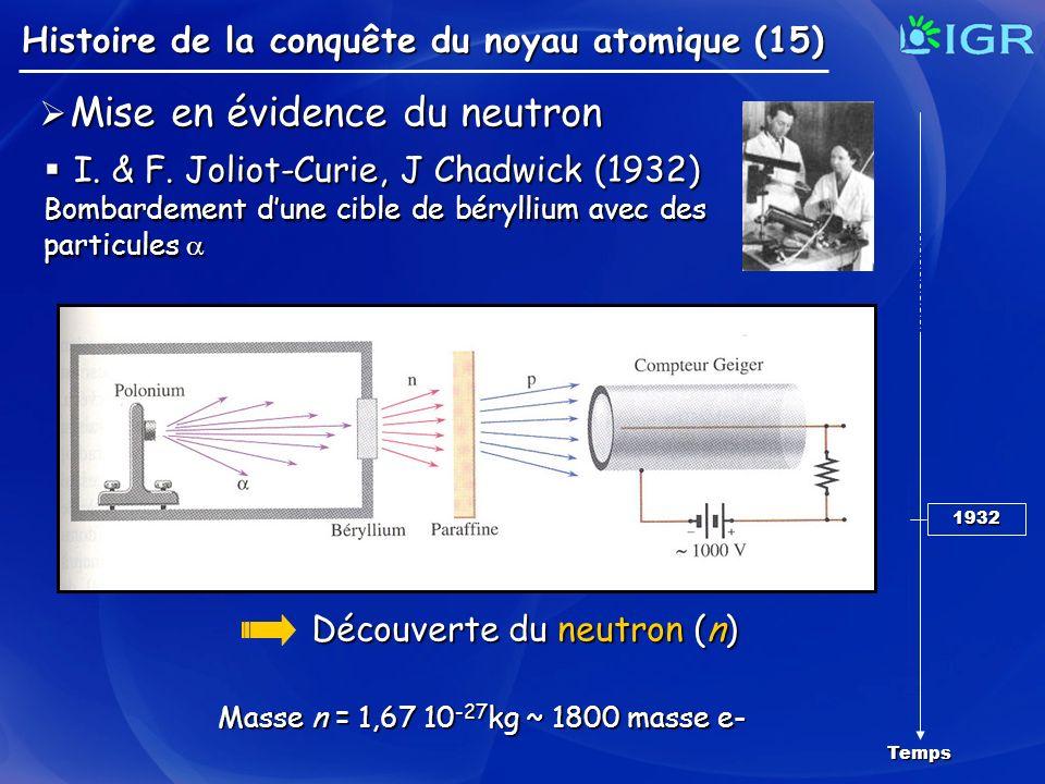 Histoire de la conquête du noyau atomique (15) Temps 1932 Mise en évidence du neutron Mise en évidence du neutron I. & F. Joliot-Curie, J Chadwick (19