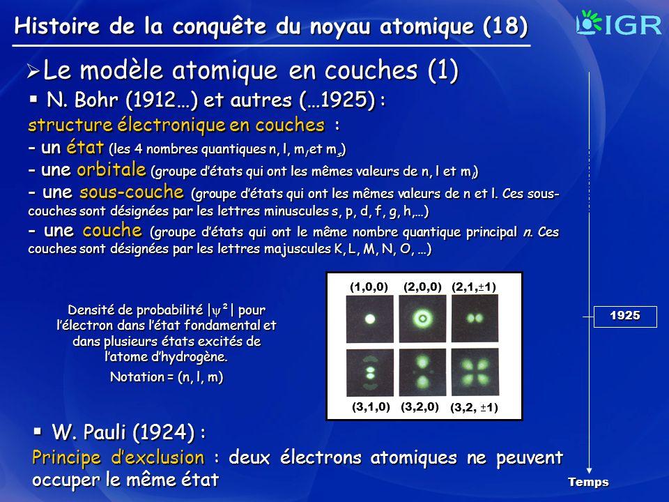 Le modèle atomique en couches (1) Le modèle atomique en couches (1) Histoire de la conquête du noyau atomique (18) Temps N. Bohr (1912…) et autres (…1
