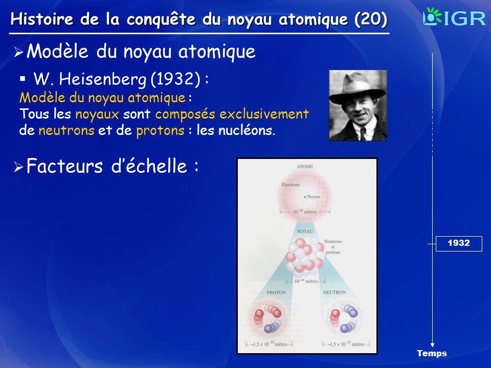 Histoire de la conquête du noyau atomique (20) Temps Modèle du noyau atomique 1932 W. Heisenberg (1932) : Modèle du noyau atomique : Tous les noyaux s