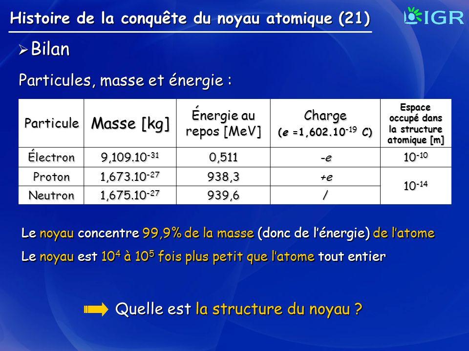 Histoire de la conquête du noyau atomique (21) Bilan Bilan Particule Masse [kg] Énergie au repos [MeV] Charge (e =1,602.10 -19 C) Espace occupé dans l