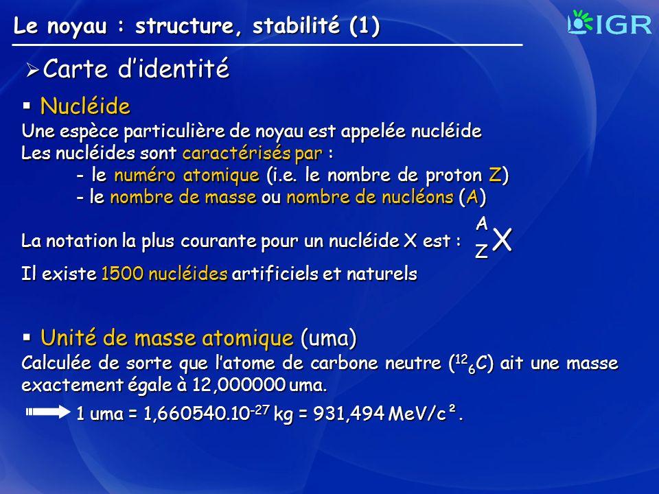 Le noyau : structure, stabilité (1) Carte didentité Carte didentité Nucléide Nucléide Une espèce particulière de noyau est appelée nucléide Les nucléi