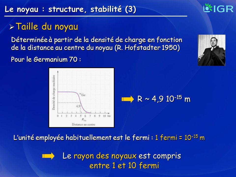 Le noyau : structure, stabilité (3) Taille du noyau Taille du noyau Lunité employée habituellement est le fermi : 1 fermi = 10 -15 m Déterminée à part