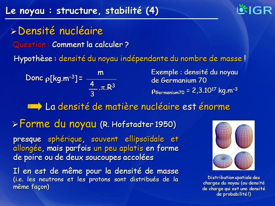 Le noyau : structure, stabilité (4) Forme du noyau (R. Hofstadter 1950) Forme du noyau (R. Hofstadter 1950) Densité nucléaire Densité nucléaire Questi