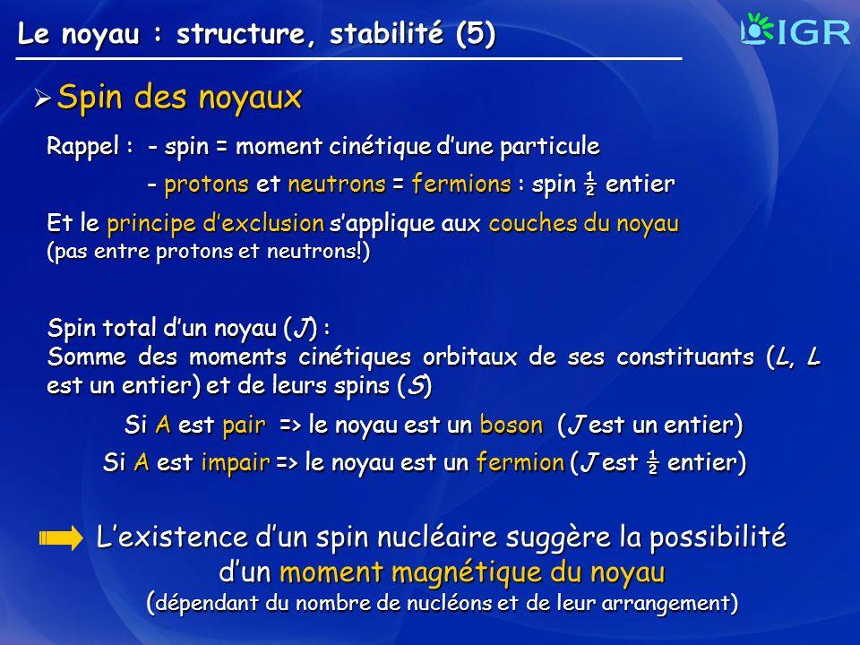Le noyau : structure, stabilité (5) Spin des noyaux Spin des noyaux Rappel : - spin = moment cinétique dune particule - protons et neutrons = fermions