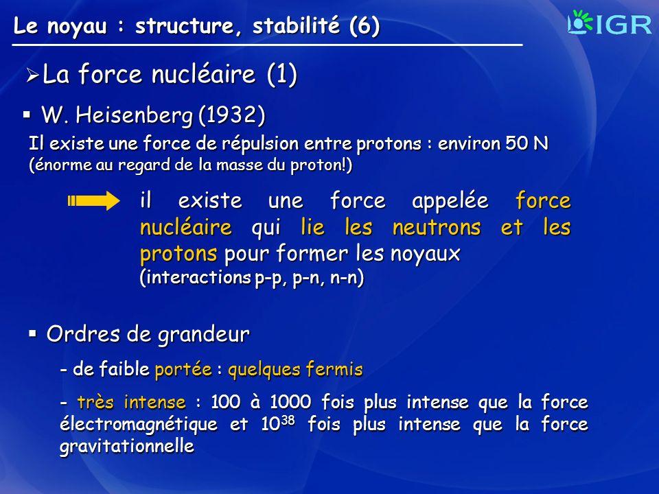 Le noyau : structure, stabilité (6) La force nucléaire (1) La force nucléaire (1) Il existe une force de répulsion entre protons : environ 50 N (énorm