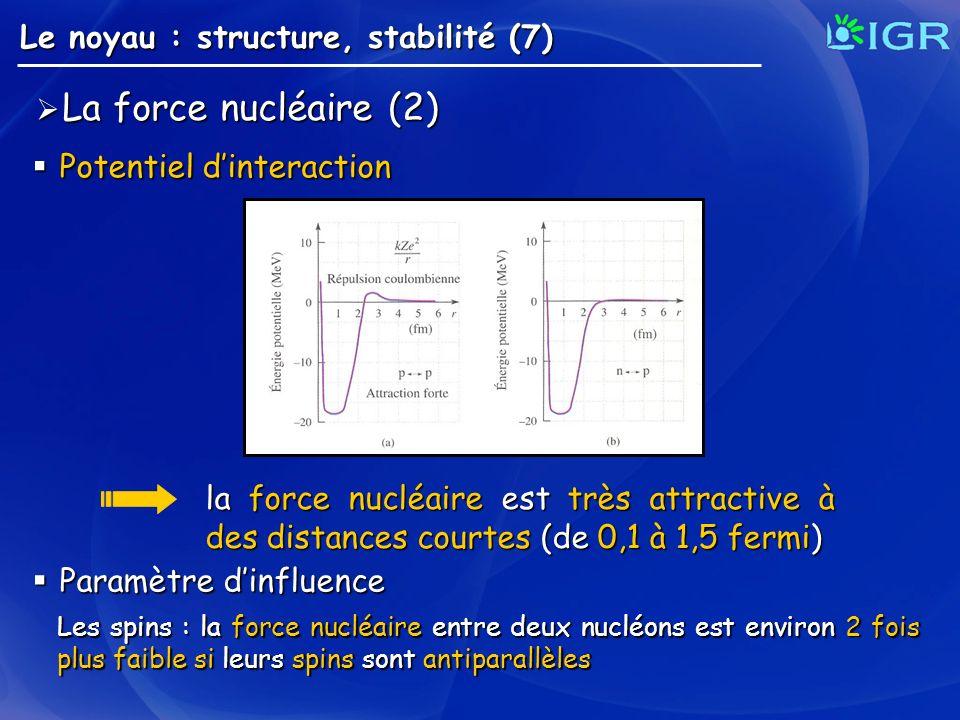 Le noyau : structure, stabilité (7) La force nucléaire (2) La force nucléaire (2) Potentiel dinteraction Potentiel dinteraction la force nucléaire est