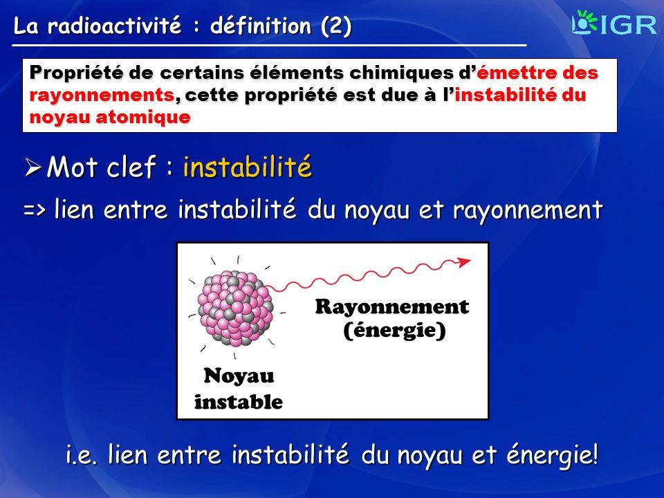 La radioactivité : définition (2) Noyau instable Rayonnement Propriété de certains éléments chimiques démettre des rayonnements, cette propriété est d