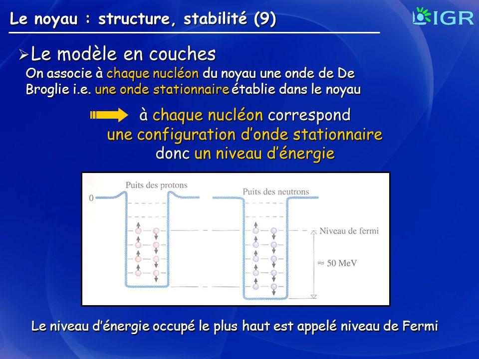 Le noyau : structure, stabilité (9) Le modèle en couches Le modèle en couches On associe à chaque nucléon du noyau une onde de De Broglie i.e. une ond