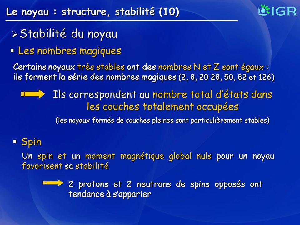 Le noyau : structure, stabilité (10) Stabilité du noyau Stabilité du noyau Certains noyaux très stables ont des nombres N et Z sont égaux : ils formen