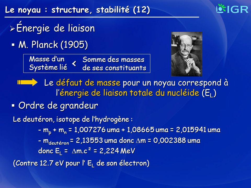 Le noyau : structure, stabilité (12) Énergie de liaison Énergie de liaison M. Planck (1905) M. Planck (1905) Le défaut de masse pour un noyau correspo