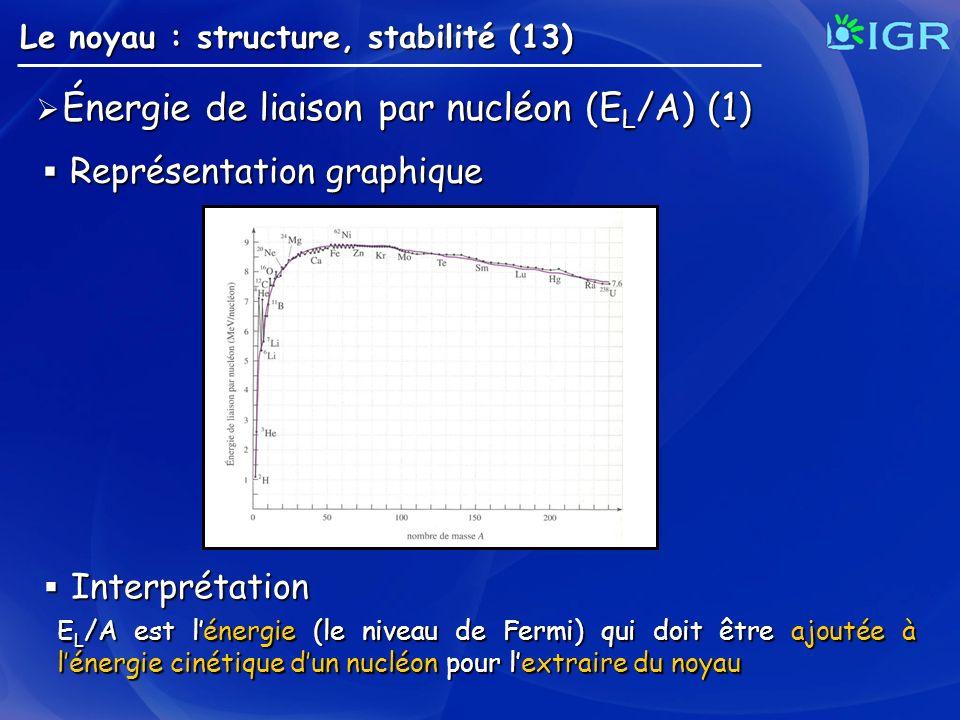 Énergie de liaison par nucléon (E L /A) (1) Énergie de liaison par nucléon (E L /A) (1) Le noyau : structure, stabilité (13) Représentation graphique