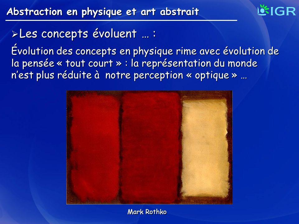 Abstraction en physique et art abstrait Évolution des concepts en physique rime avec évolution de la pensée « tout court » : la représentation du mond