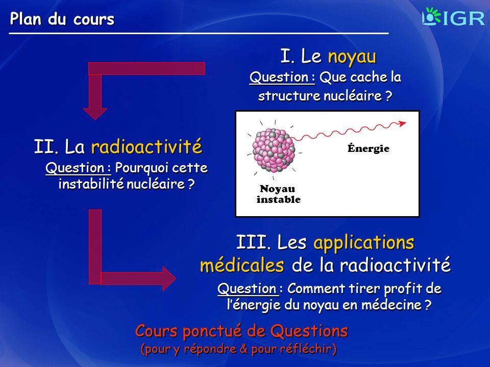 Plan du cours II. La radioactivité II. La radioactivité Question : Pourquoi cette instabilité nucléaire ? III. Les applications médicales de la radioa