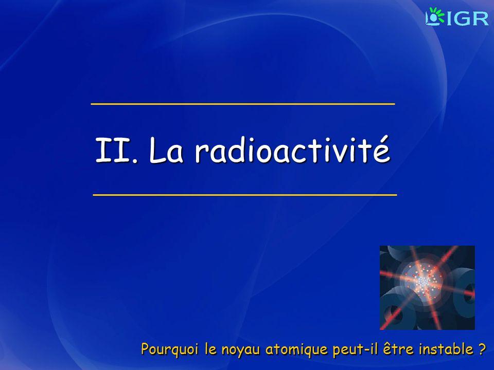 II. La radioactivité II. La radioactivité Pourquoi le noyau atomique peut-il être instable ?