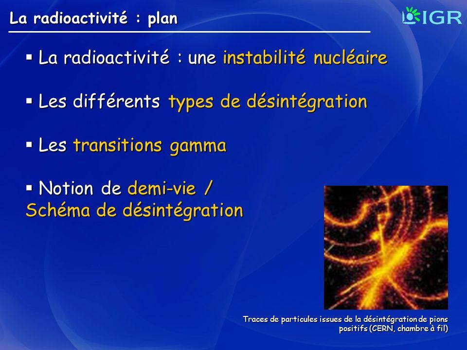 La radioactivité : plan La radioactivité : une instabilité nucléaire La radioactivité : une instabilité nucléaire Les différents types de désintégrati