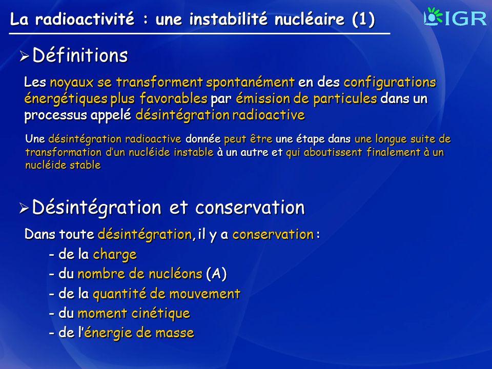 La radioactivité : une instabilité nucléaire (1) Les noyaux se transforment spontanément en des configurations énergétiques plus favorables par émissi